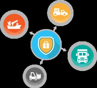 NOSCIFeL, gestion du transport de marchandises
