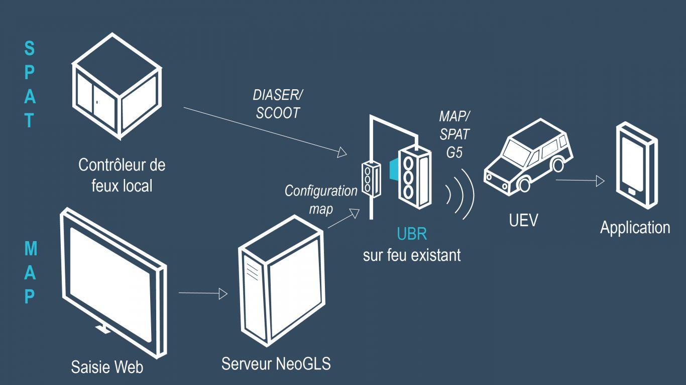 GLOSA solution 1